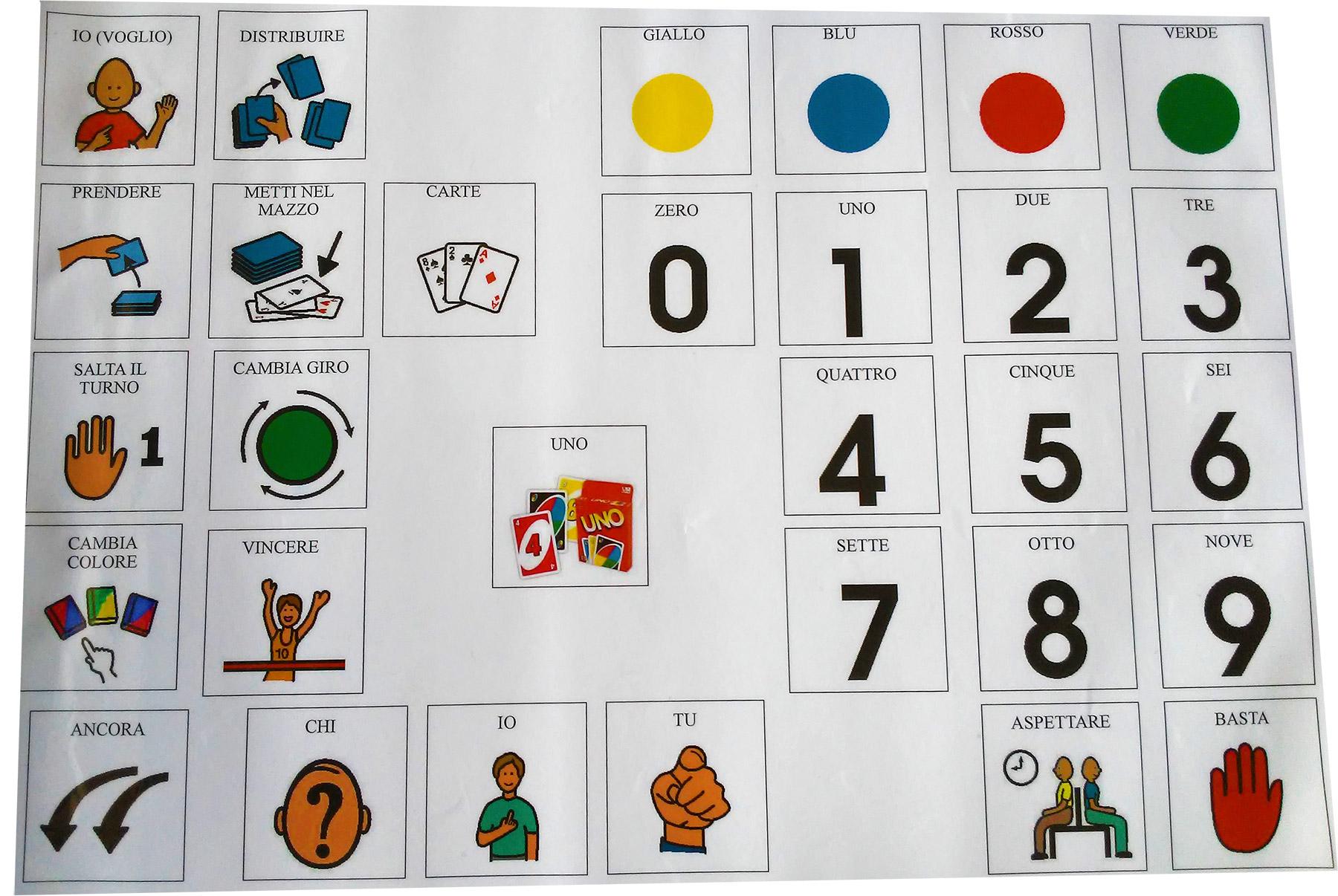 Centri Integrati per il Trattamento dell'Autismo Infantile: Elaborato